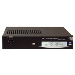 ETC Net3 Four-Port Rack Mount Input Bundle (4260A1115)